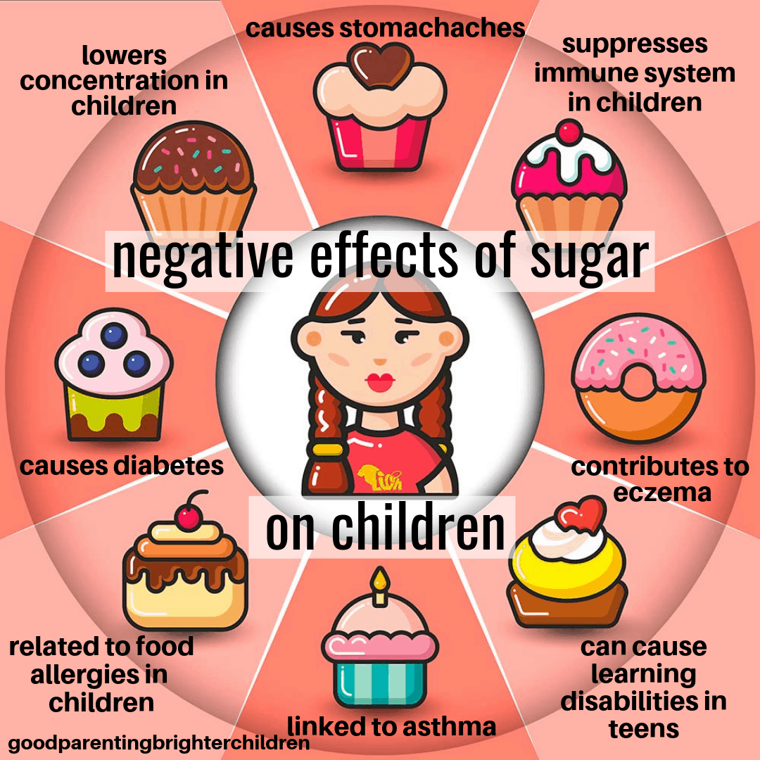 negative effects of high sugar diet