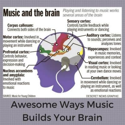 6 Insanely Awesome Ways Music Builds Your Brain