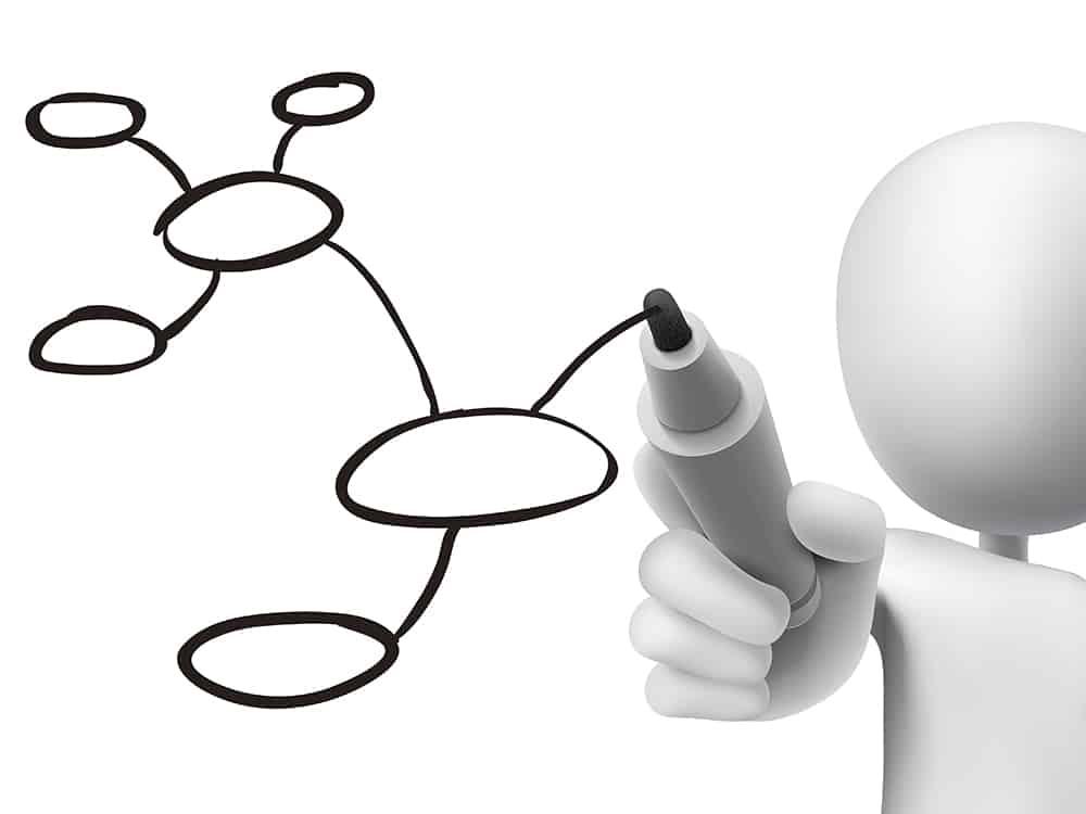 Good Parenting Brighter Children, mind maps for kids, mind mapping, mind mapping tool, mind mapping, mind mapping for kids, mind mapping definition, mind mapping ideas, mind mapping techniques, mind mapping images, mind mapping uses, mind mapping diagram